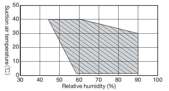 dehumidifierLseries03